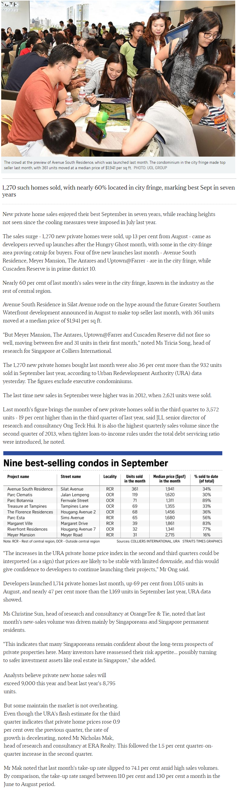 Park Nova - New private Home Sales Hit A Hight In September