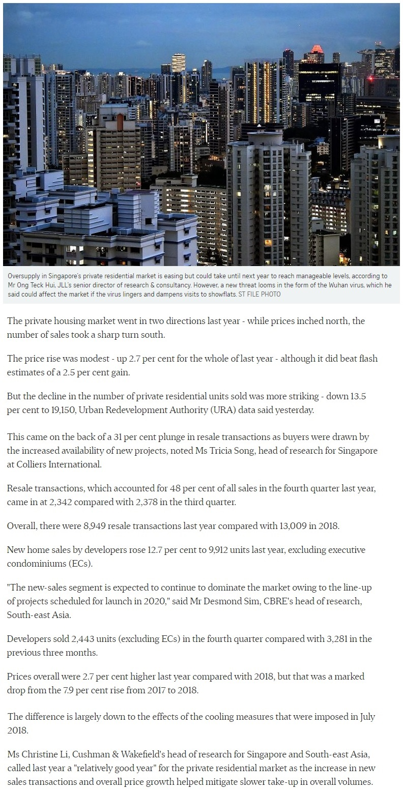 Park Nova - Singapore private home prices inch up 2.7% for 2019 Part 1
