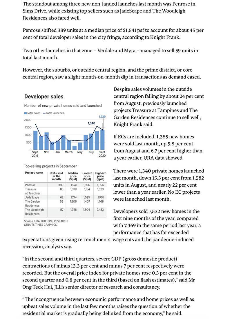 Park Nova - New private home sales hit over 2-year high in September: URA data 2