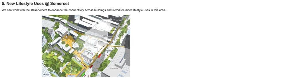 Park Nova - Orchard Key Interventions 3
